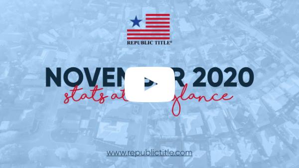 North Texas Real Estate Stats November 2020